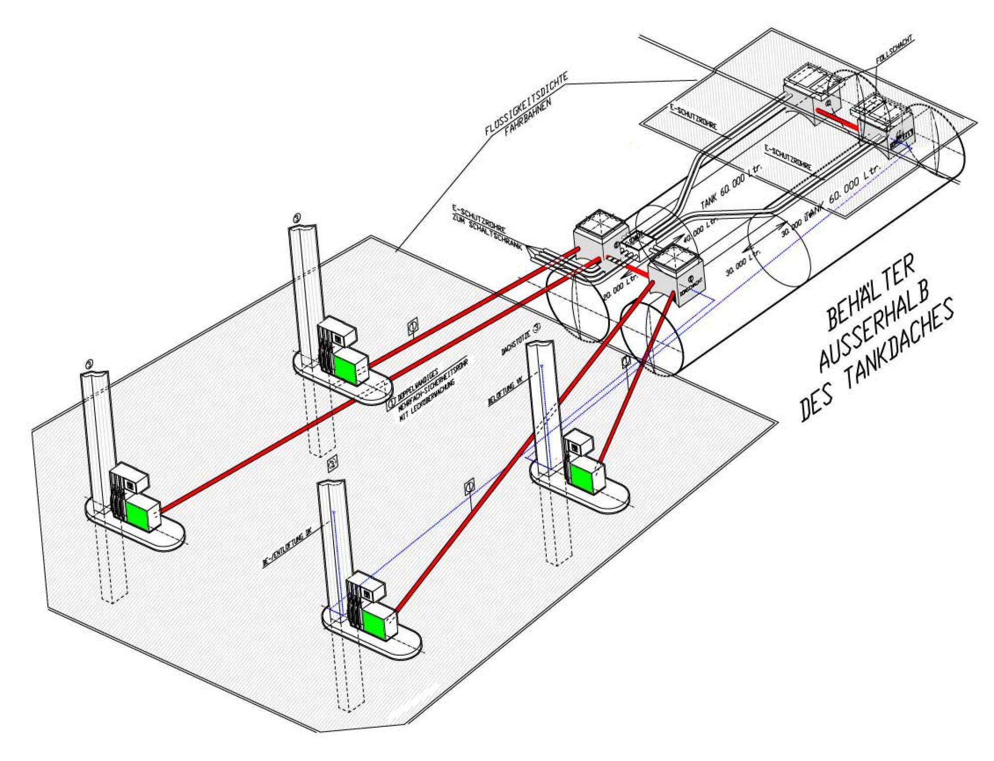 Löw Tanktechnik